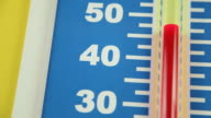 Temperature Cooling Down (Celsius Scale) video