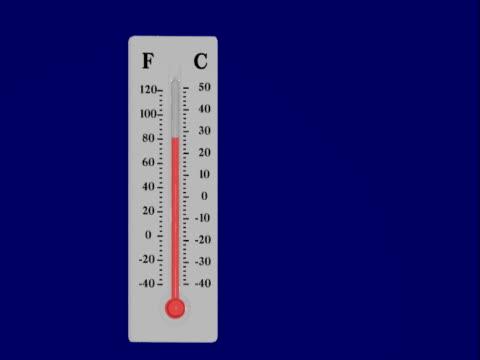 Temperature Falling video