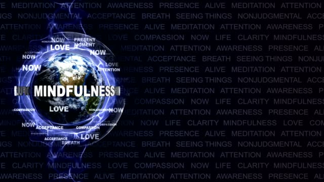 MINDFULNESS Text Animation and Earth, with Keywords, Loop video