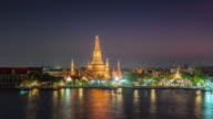 thailand sunset night river bay wat arun temple 4k time lapse bangkok video