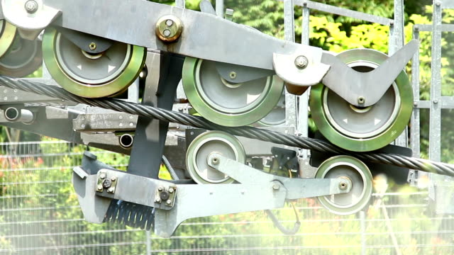 The castors object for Cable car. video