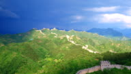 The Great Wall Aerial photography video