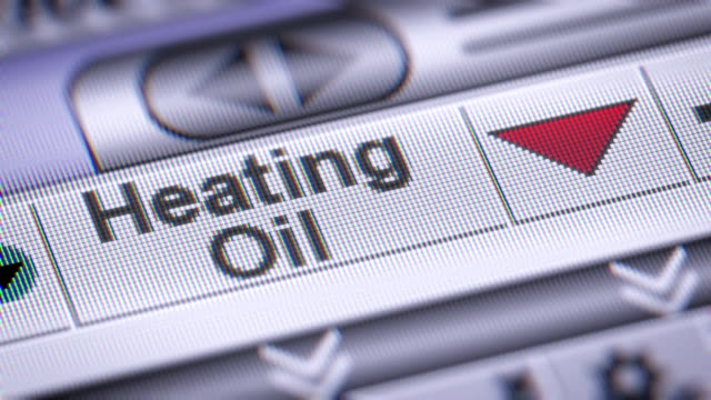 The Index of Heating Oil. Down. video