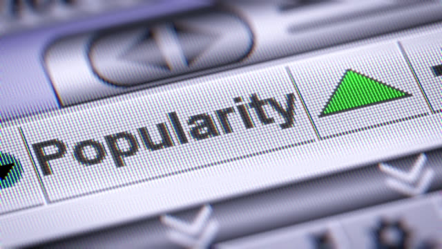 The Index of Popularity on The Screen. video