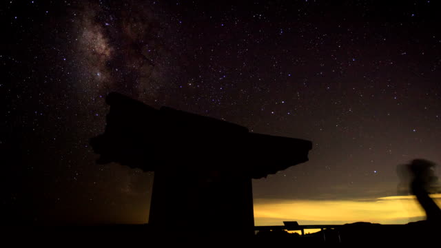 The milk way over Hehuan mountain video