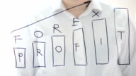 The schedule. Forex. video