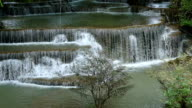 The water source of Huay Khamin Waterfall Abstract background video