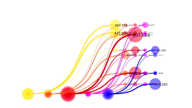 Three abstract infographic line charts video