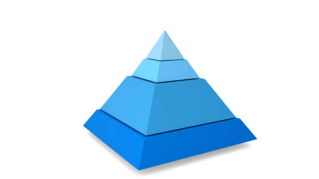 HD: Three Dimensional Spinning Pyramid Chart video