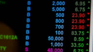 Three Shot of Stock Market Exchange Ticker Board video
