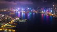 Time Lapse : Aerial view of Hong Kong symphony of light show video
