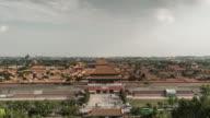 Time Lapse- Forbidden City, Beijing (Zoom) video
