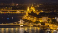 Time Lapse, Land and river traffic over Parliament Building, Budapest video