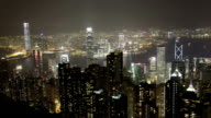 Time lapse of Hong Kong harbor from Victoria Peak video