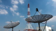 Time Lapse, Satellite Dish And Antenna ,Sky Background video