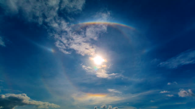 Time Lapse The Sun Halo (Circumscribed Halo) video