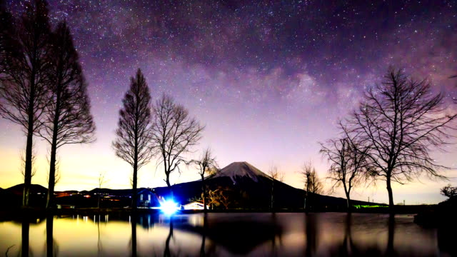 HD Time Lapse:Sunset of Mount Fuji Japan video