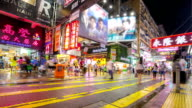 Time-lapse HD: Pedestrians at Mong Kok Shopping Street Hong Kong video