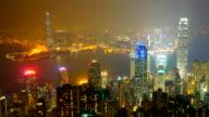 Timelapse Hong kong skyline city video