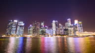 4K : Timelapse panoramic view in Singapore . video
