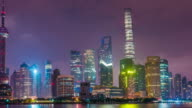 Time-lapse photography 4K-Shanghai pudong downtown at night, China video