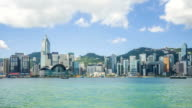 Timelapse video of Hong Kong in daytime video