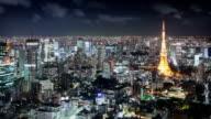 Tokyo skyline at night video
