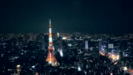 Tokyo tower is a communications and observation tower located in the Shiba-koen district video