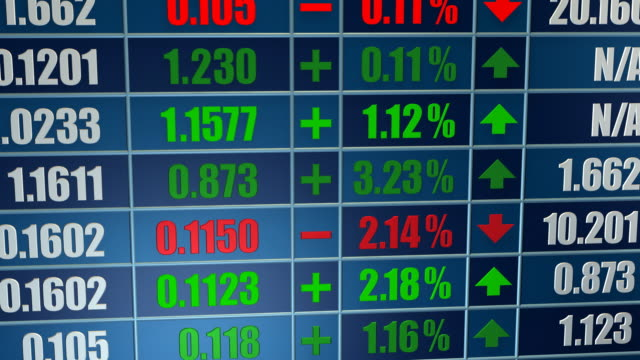 Trading Board, Stock Market, Ticker video
