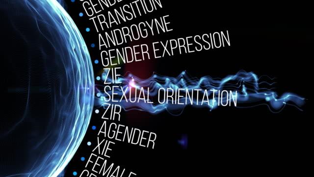 Transgender Terms video