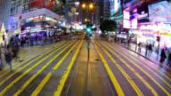 Tsim Sha Tsui Hong Kong video