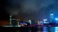 Tsim Sha Tsui in Hong Kong video