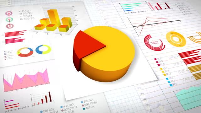 Twenty percent Pie chart with various economic finances graph.(no text) video