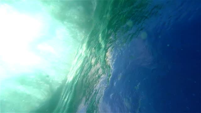 Underwater Waves video