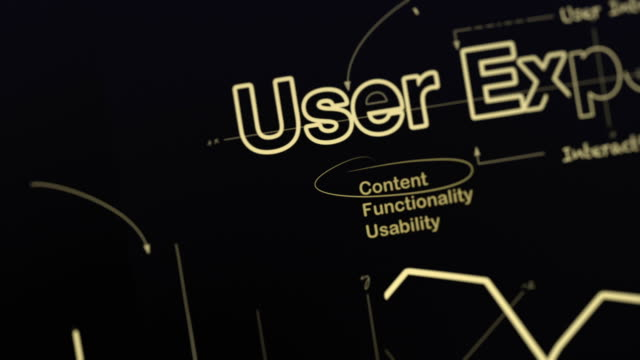 User Experience Blueprint video