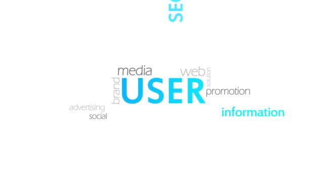 User, Typography video