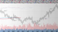 Various animated Stock Market charts and graphs.middle line video