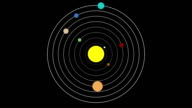 Vector Illustration Style of the Solar System with Planets Orbiting the Sun video