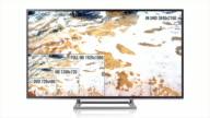 Video Resolution 4K UHD 2160p vs Full HD 1080p vs HD 720p vs SD DVD 480p video