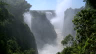 view over victoria falls, zimbabwe video