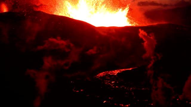 Volcanic Eruption in Iceland (Eyjafjallajokull) Marz 2010 video