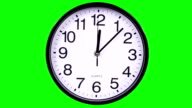 Wall clock on a green background TimeLapse video
