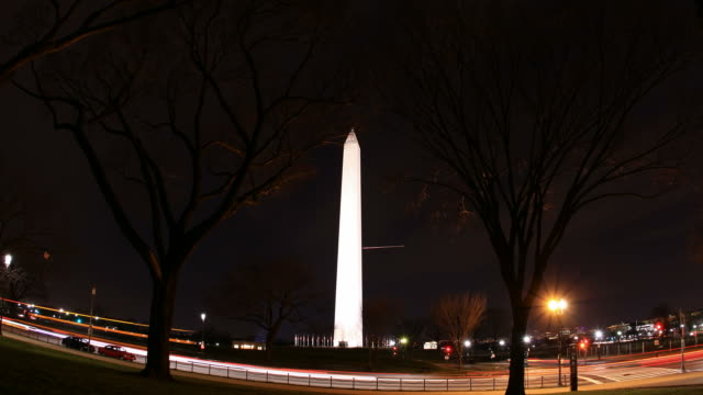 Washington DC video