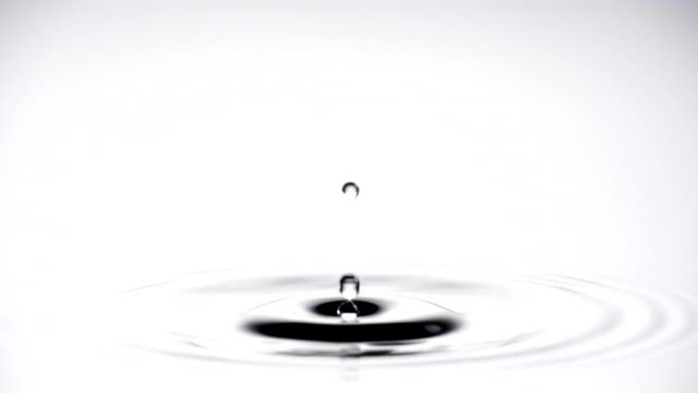 Water Drop Slow Motion video