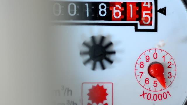 Water meter video