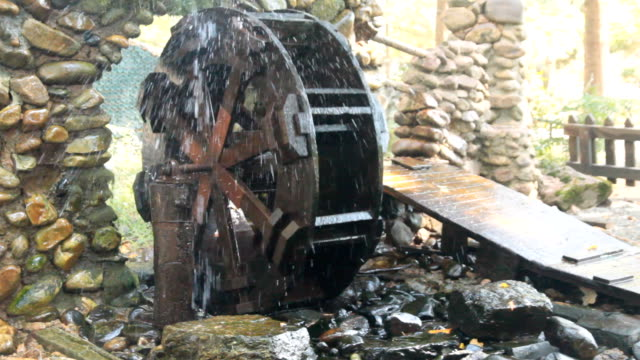 HD: Water Turbines video