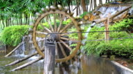 Water wheel video