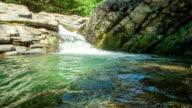 Waterfall in rocks video