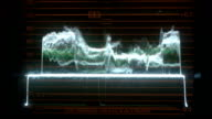 Waveform Monitors video
