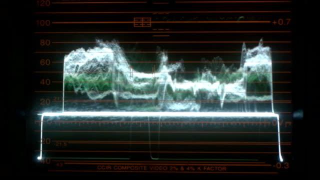 Waveform Monitors video